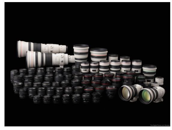 لنز ها(Lens)